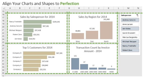 Align Excel Charts and Shapes to Perfection