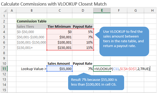 Calculate Commissions With Vlookup Closest Match
