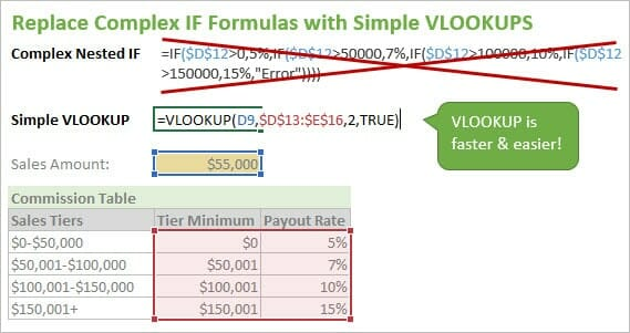 Replace Complex If Formulas With Simple Lookups Calculating Commissions