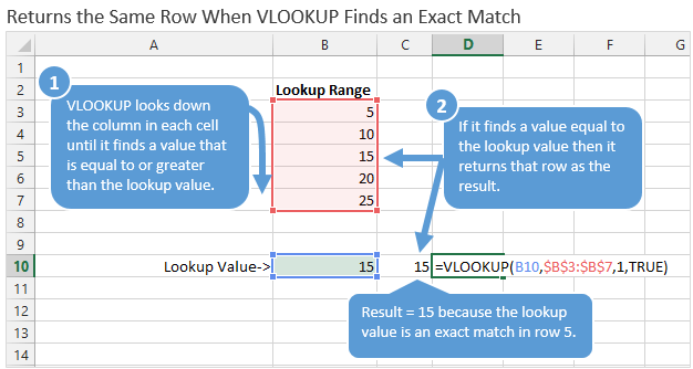 VLOOKUP CLosest Match (TRUE) Exact Match Example