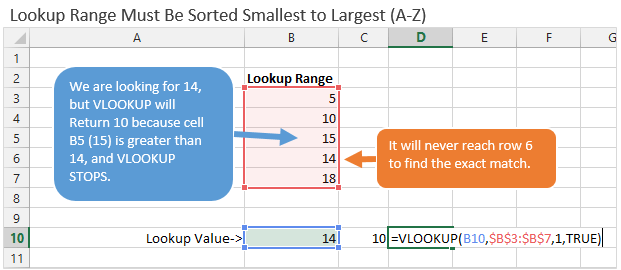 VLOOKUP CLosest Match (TRUE) Sort Smallest to Largest