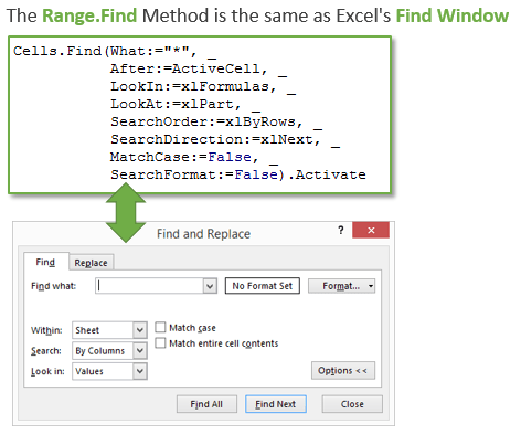 Range.Find Same As Find Window in Excel