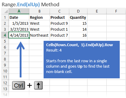 VBA Range.End(xlUp) Method to Find Last Non-Blank Row
