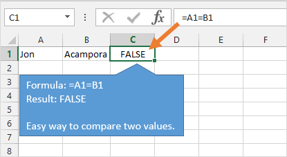 Compare Two Cells in Excel with Equal Sign Comparison Operator