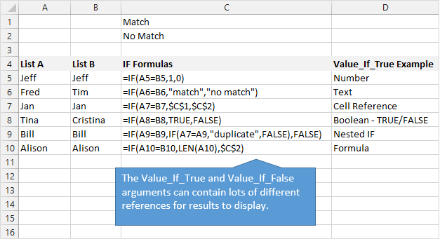 Excel IF Function Value If True Argument Examples