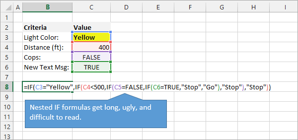 Nested IF Formulas In Excel