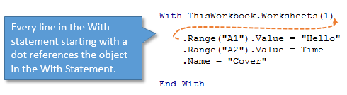 VBA With Statement Helps Shorten Code