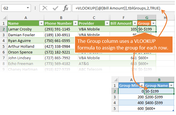 Interactive histogram chart that uncovers the details excel campus there is a vlookup formula in column g of the data table that returns the group name this does a lookup of the bill amount to a group table and returns ccuart Choice Image