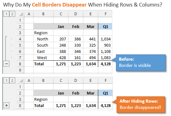 Why Do Cell Borders Disappear When Hiding Rows and Columns in Excel