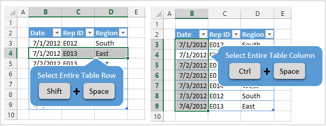 Keyboard Shortcut to Select Rows or Columns in Excel Table