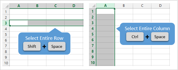 Select Entire Row or Column in Excel Keyboard Shortcuts