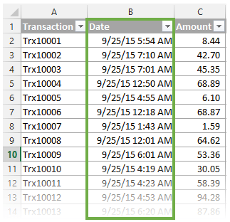 Data Set with Date Time Column