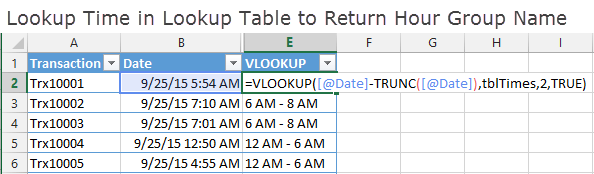 VLOOKUP Time in Lookup Table for Hour Groups
