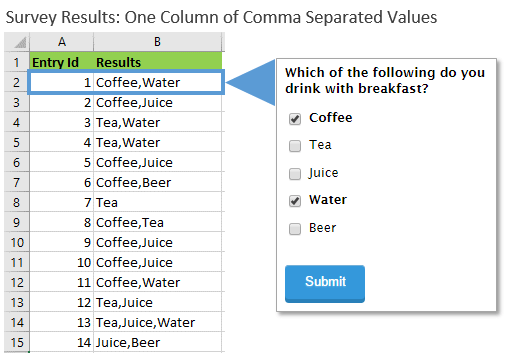 Survey Results - One Column of Comma Separated Values with Survey