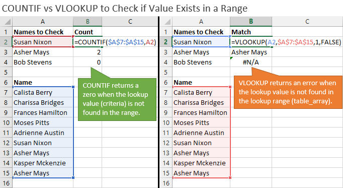How To Use The Countif Function Instead Of Vlookup Video Excel