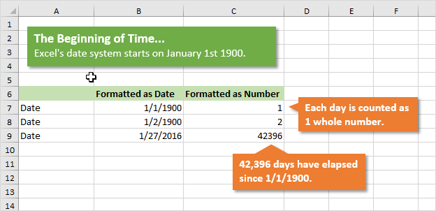 Excels Date System Starts on January 1st 1900