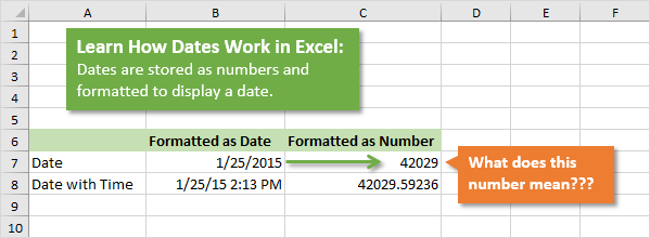 How Dates Work in Excel - The Calendar System Explained + Video
