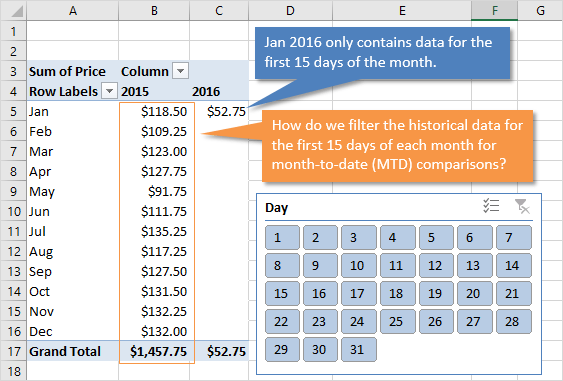Month-to-Date Filter in Excel Pivot Tables