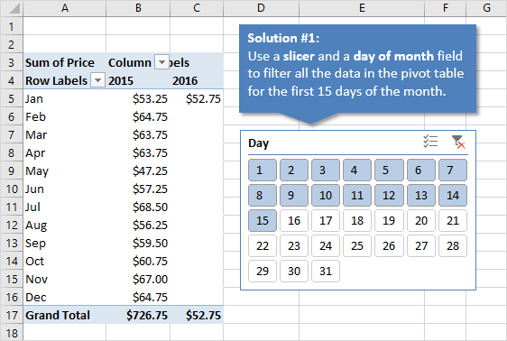 Month-to-Date Pivot Table Calculations Slicer and Day of Month Solution