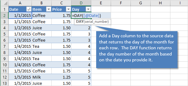 Ust the DAY Function to Return Day of Month in the Pivot Table Source Data