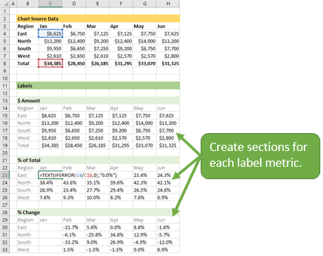 Data Label Calculations in Separate Ranges