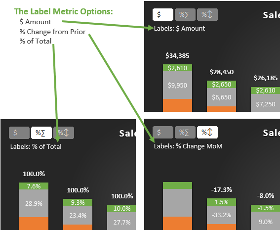 Dynamic Data Label Metric Options