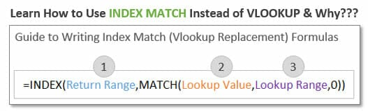 INDEX MATCH Instead of VLOOKUP