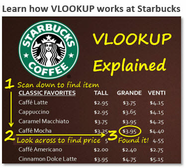 Learn How VLOOKUP Works at Starbucks