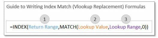 Quick Guide to INDEX MATCH Instead of VLOOKUP