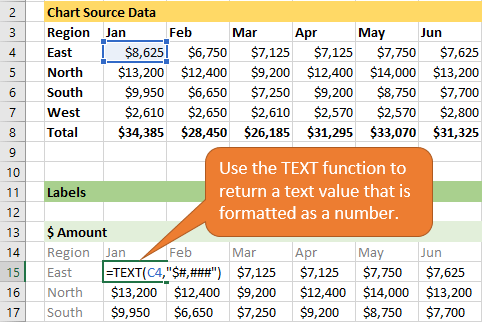 Use the TEXT Function to Return Formatted Values