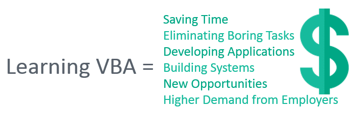 Benefits of Learning VBA