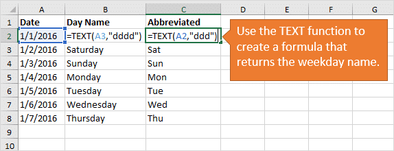 Excel TEXT Function to Return Day Name based on Date Value in Cell