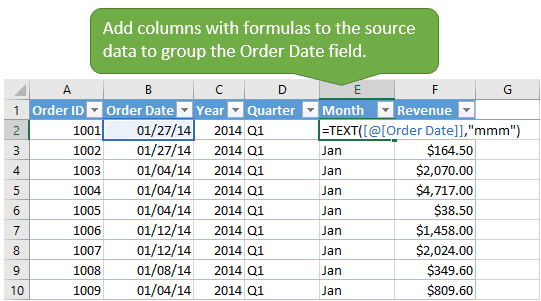 Add Columns to the Source Data for the Date Groups