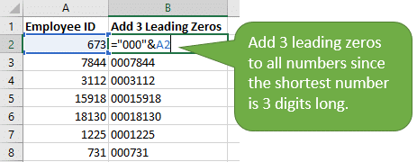 Add leading zeros to the front of all cells in the column with uneven lengths