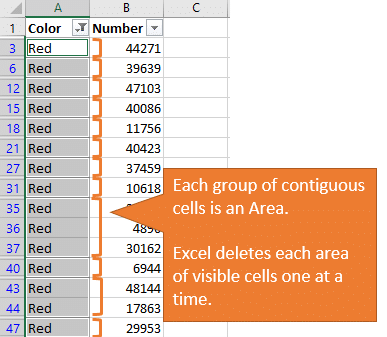 Each Group of Contiguous Visible Cells in a Area in Excel VBA