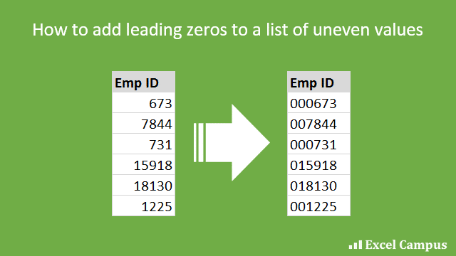 How to add leading zeros padding to a list of uneven values in Excel