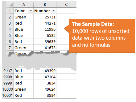 Sample Data 10000 Rows of Unsorted Data for Delete Rows