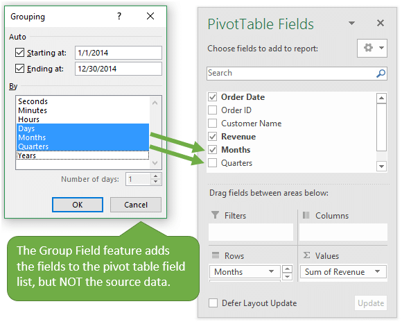The Pivot Table Group Field feature adds the fields to the pivot table field list, but NOT the source data.