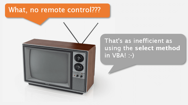 The Select Method is Like Using a TV without a Remote Control