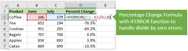 Percentage Change Formula with IFERROR for Divide by Zerror Errors