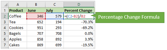 Typical Percentage Change Formula in Excel