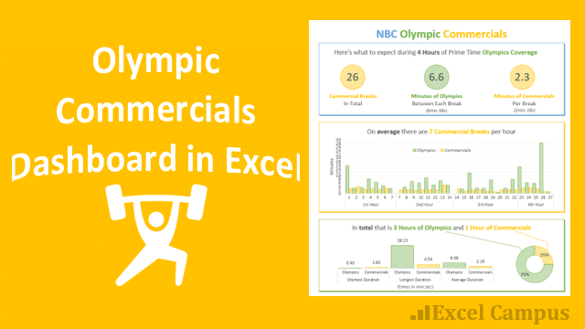 Olympic Commercials Dashboard Cover wt 640x360