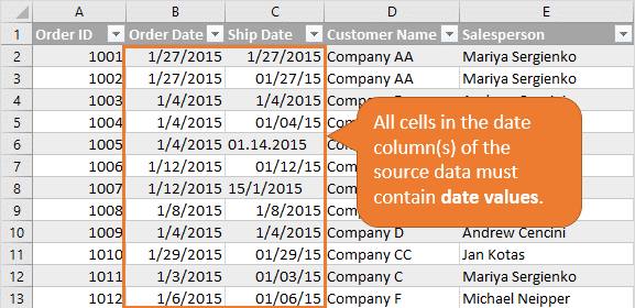 Why the Pivot Table Group Field Button is Disabled for Dates