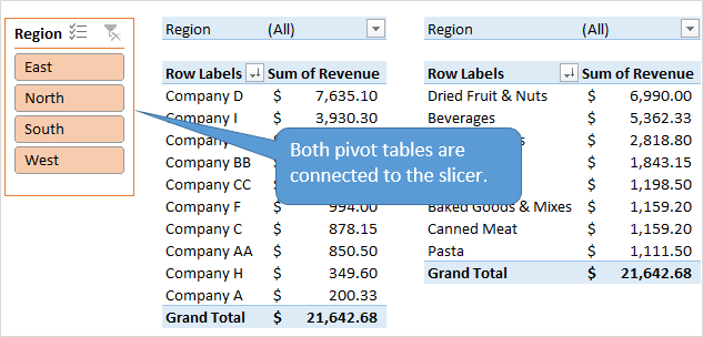 example-of-2-pivot-tables-connected-to-one-slicer