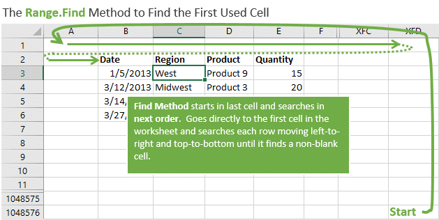 the-range-find-method-to-find-the-first-used-non-blank-cell-with-vba-macro-excel
