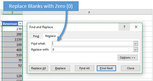 Replace Blank Cells with Zeros in Excel to Fix Pivot Table Default to Count Sum Issue