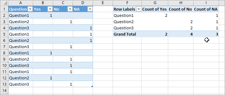 Survey Data in Excel One Answer Per Question