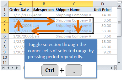 Ctrl Period to Select Corners of Selected Range