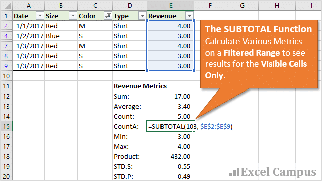 the excel subtotal function calculations on filtered visible