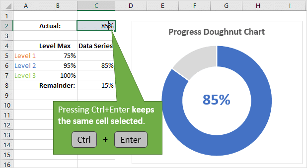 Ctrl Enter to keep cell selected on progress doughnut chart example